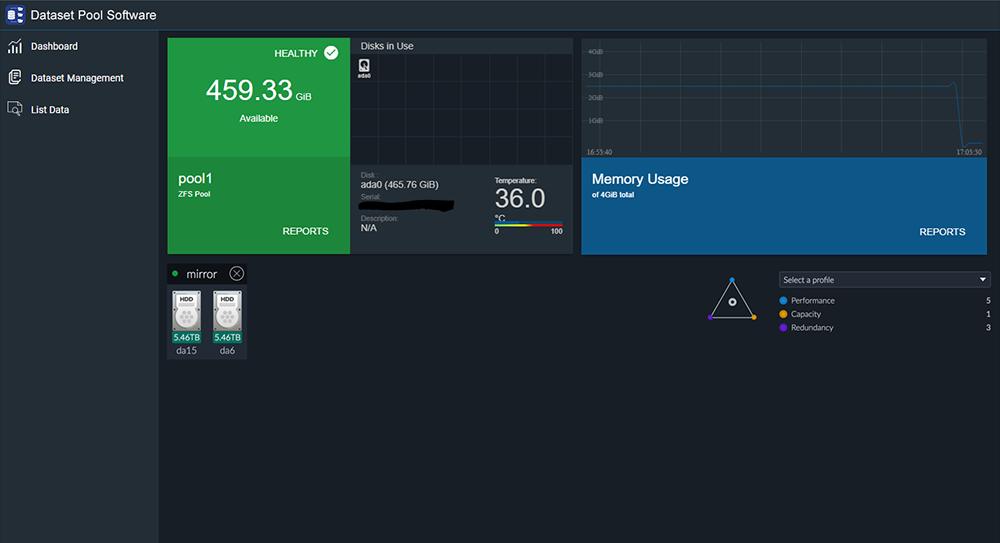 Dataset Pool Screenshots onizle1.png - WDC